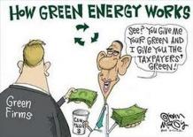Climate & Emissions, GREEN FRAUD, ΑΝΕΜΟΓΕΝΝΗΤΡΙΕΣ, ΑΠΑΤΗ, ΑΠΙΣΤΙΑ, ΔΕΗ, ΔΙΑΠΛΟΚΗ, ΔΙΑΦΘΟΡΑ, ΚΛΙΜΑΤΙΚΗ ΑΛΛΑΓΗ, ΛΑΓΗΕ, ΠΡΑΣΙΝΗ ΑΝΑΠΤΥΞΗ, ΦΩΤΟΒΟΛΤΑΪΚΑ