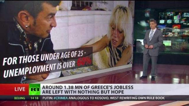 τα ποσοστά ανεργίας των νέων τώρα στο 60%