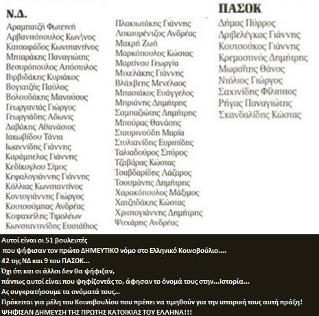 Οι 51 Προδοτες Βουλευτές που έδωσαν το σπιτι σου στις Αγορες.