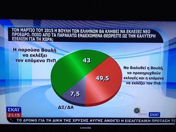 Αριθμητική κατά #SKAI_xeftiles 43=57 ! ! !  @ArisPortosalte