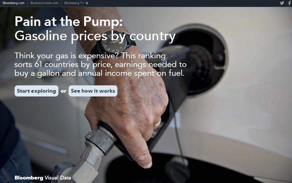 #Success_Story ! Εχουμε την τέταρτη ακριβότερη Βενζίνη στον κόσμο ! @EReportaz