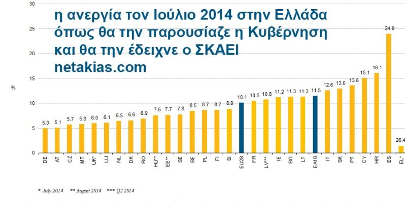 Unemployment_rates,_seasonally_adjusted,_September_2014