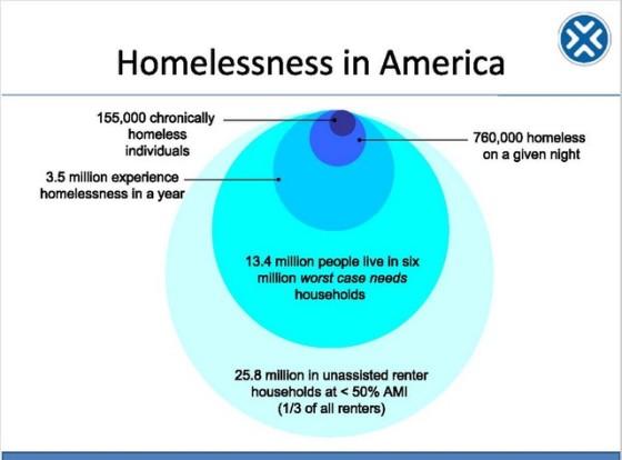 homeless-austerity-neoliberal (2)