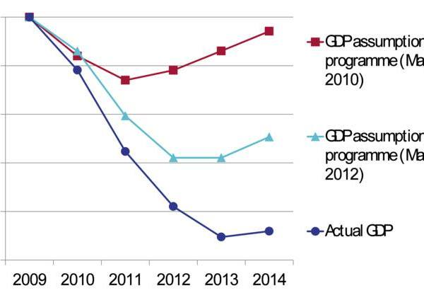 GREECE-GDP-AFTER-AUSTERITY-PUTIN-TSIPRAS