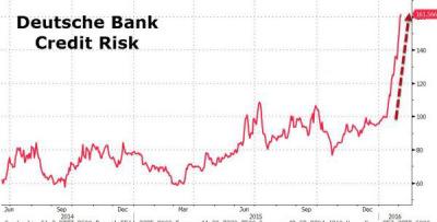 Ουπς! Η #DeutscheBank έβγαλε εσωτερικό non paper σημείωμα για να σταματήσει τον πανικό και το #BankRun