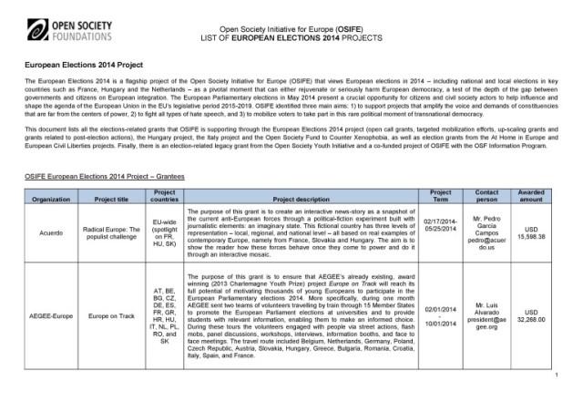 Soros-Open-Society-EuroElections-2014-Leaks (1)