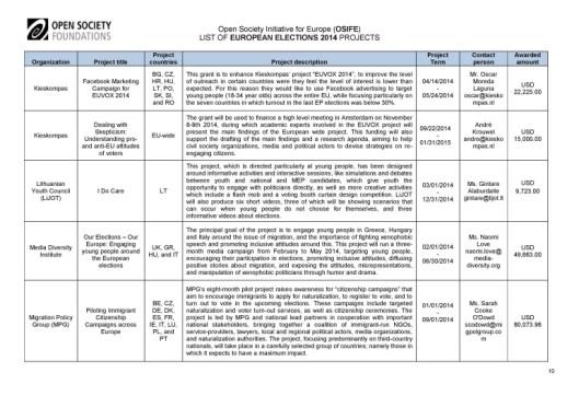 Soros-Open-Society-EuroElections-2014-Leaks (10)