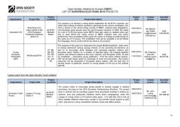 Soros-Open-Society-EuroElections-2014-Leaks (16)