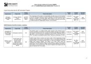 Soros-Open-Society-EuroElections-2014-Leaks (17)