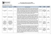 Soros-Open-Society-EuroElections-2014-Leaks (19)