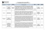 Soros-Open-Society-EuroElections-2014-Leaks (2)