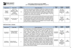 Soros-Open-Society-EuroElections-2014-Leaks (20)