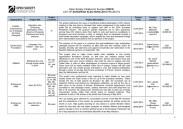 Soros-Open-Society-EuroElections-2014-Leaks (5)
