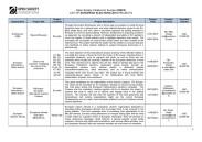 Soros-Open-Society-EuroElections-2014-Leaks (6)