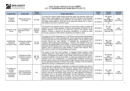 Soros-Open-Society-EuroElections-2014-Leaks (7)
