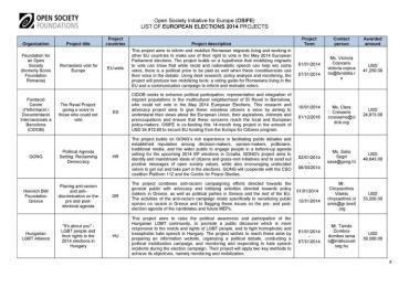 Soros-Open-Society-EuroElections-2014-Leaks (8)