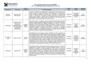 Soros-Open-Society-EuroElections-2014-Leaks (9)