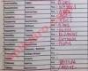 ΙΔΟΥ-Οι βουλευτές ΝΔ που αποδοκίμασαν το Μητσοτάκη (ΟΛΑ ΤΑ ΟΝΟΜΑΤΑ)#vouli