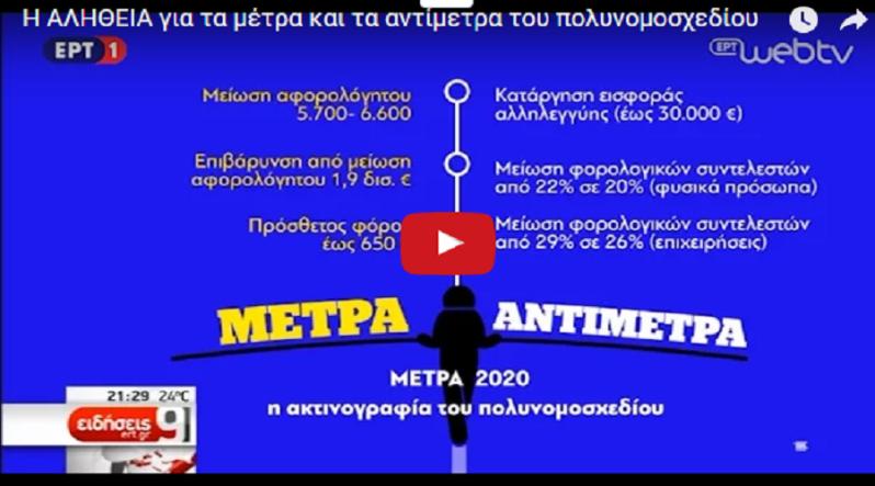 ΜΕΤΡΑ-ΑΝΤΙΜΕΤΡΑ
