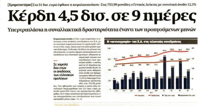 MONO 4,5δις κέρδη(!!) στο Χρηματιστήριο μέσα σε 9 μέρες...Πλερέζες ο Μητσοτάκης που μιλούσε για καταστροφή