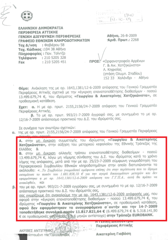 Η ανάκληση της προηγούμενης απόφασης από την Περιφέρεια Αττικής, που καταδεικνύει το τζογάρισμα των 1.681.858,10 ευρώ