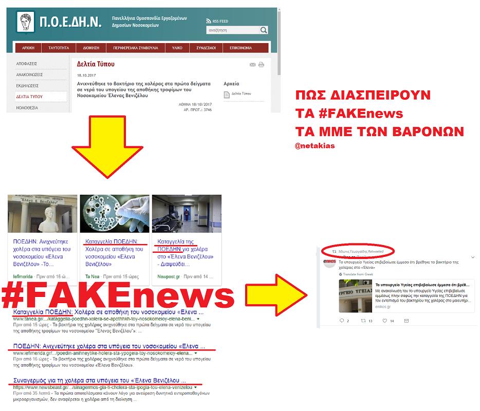 Πως οι Βαρόνοι των ΜΜΕ διέσπειραν το #FAKEnews της «Χολέρας σε Νοσοκομείο»-ΑΝΘΕΛΛΗΝΕΣ ΚΙ ΕΠΙΚΙΝΔΥΝΟΙ