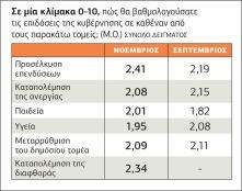 Μειώνεται η διαφορά μεταξύ ΣΥΡΙΖΑ - Ν.Δ.6