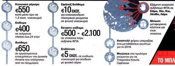 ΠΑΡΟΧΕΣ-ΣΥΡΙΖΑ-ΑΝΕΛ