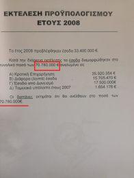 Απολογισμός 2008