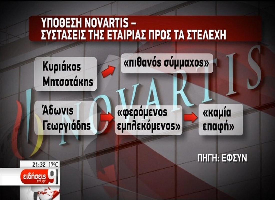 Τα πορίσματα των κομμάτων για την #Novartis [ΒΙΝΤΕΟ] Την Πέμπτη η τελική συνεδρίαση προανακριτικής