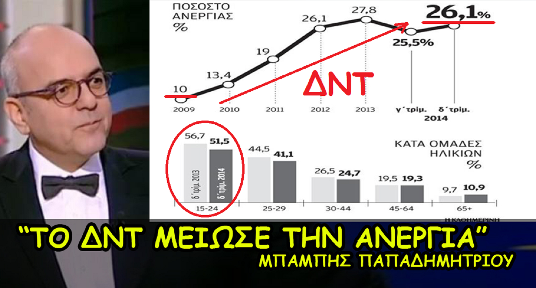 """""""Το ΔΝΤ μείωσε την ανεργία"""" Μπάμπης Παπαδημητρίου! [BINTEO]"""