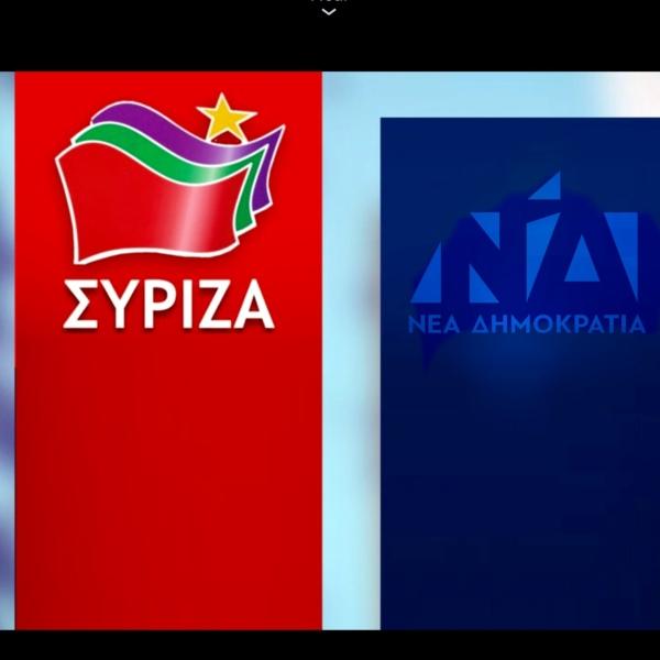 netakias αυτοδυναμια Κυριακος Μητσοτακης εκλογές 2019