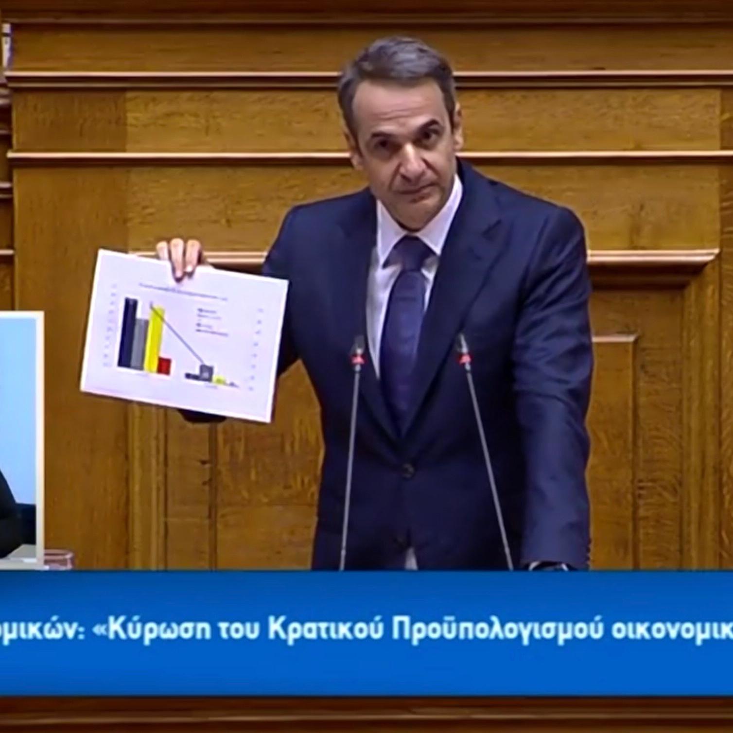 Μα δεν είναι δυνατόν κύριε Μητσοτάκη να υπερασπίζεστε τους μετόχους των τραπεζών που ροκάνισαν το δημόσιο χρήμα. Δεν είναι δυνατόν! #VOULI