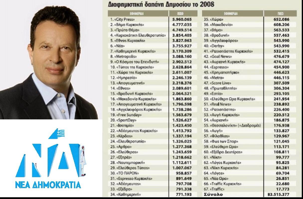 Άρση ασυλίας του Κύρτσου για χρέη €627.000 στο Δημόσιο @GiorgosKyrtsos
