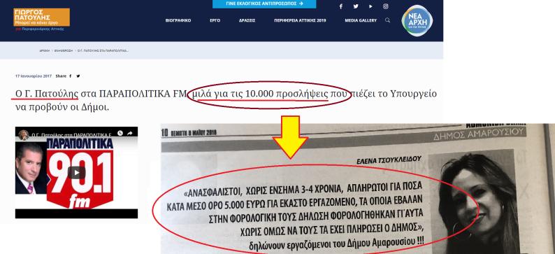 ΓΙΩΡΓΟΣ-ΠΑΤΟΥΛΗΣ