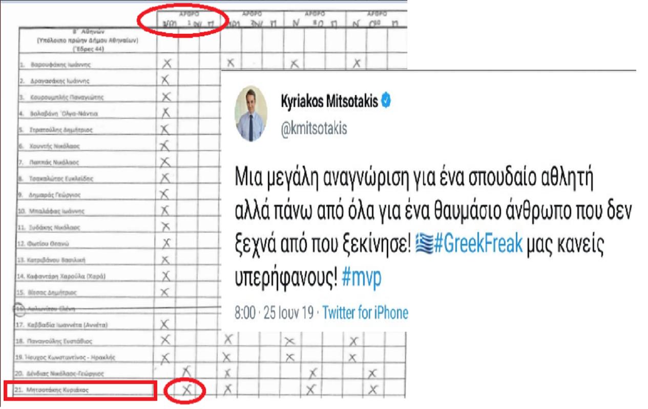 "BINTEO – Ο Μητσοτάκης στην Βουλή καταψηφίζει την ιθαγένεια στους ""νέους αντετοκούνμπο"" σήμερα συγχαίρει τον #Antetokounmpo #Racism #Racists #MVP [ΒΙΝΤΕΟ]"
