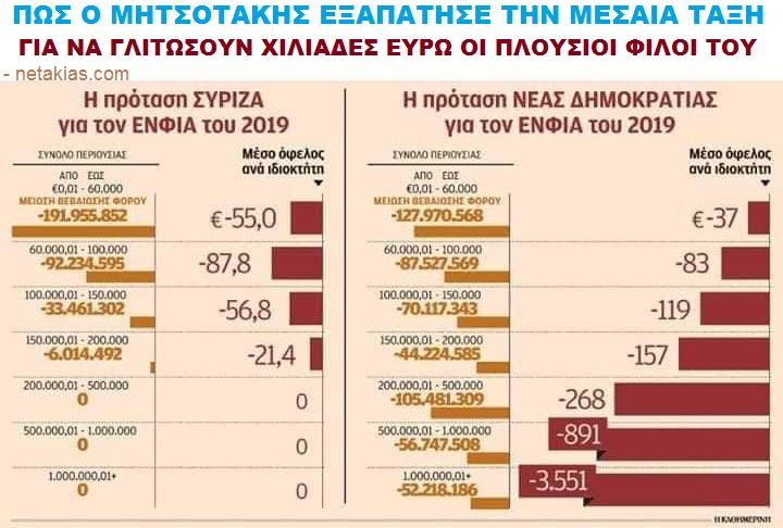 """""""Όταν τα ΜΜΕ χειροκροτούν την απάτη"""" του Νίκου Μωραΐτη @NikosMoraitis"""