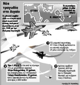 Oι δυο νεκροί αεροπόροι της Άνδρου! Mια άγνωστη ιστορία…