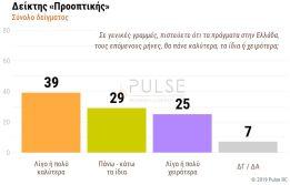 ΔΗΜΟΣΚΟΠΗΣΗ PULSE (3)