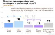 ΔΗΜΟΣΚΟΠΗΣΗ PULSE (7)