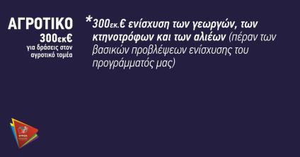 ΜΕΝΟΥΜΕ ΟΡΘΙΟΙ ΠΙΝΑΚΕΣ ΠΑΡΑΔΕΙΓΜΑΤΑ ΖΑΠΠΕΙΟ ΑΛΕΞΗΣ ΤΣΙΠΡΑΣ (0)