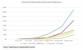 success-story-ΚΡΟΥΣΜΑΤΑ-ΕΟΔΥ-ΤΟΥΡΙΣΜΟΣ-ΚΟΡΟΝΟΪΟΣ