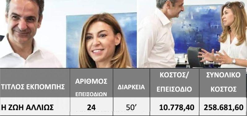 Με συνολικό κόστος 258.681 ευρώ συν φπα η παρηγορητική ΕΡΤ συμπαρίσταται στην αποτυχούσα υποψήφια βουλεύτρια της ΝΔ Ίνα Ταράντου ανανεώνοντας την, εξωτερικής παραγωγής, εκπομπή της για άλλες 24 εκδρομές των 10.778 ευρώ συν φπα τη μια