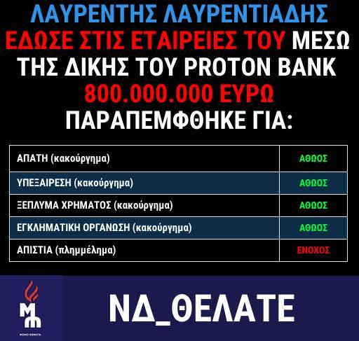 ΛΑΥΡΕΝΤΗΣ ΛΑΥΡΕΝΤΙΑΔΗΣ