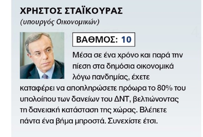Remove term: ΧΡΗΣΤΟΣ ΣΤΑΪΚΟΥΡΑΣ ΧΡΗΣΤΟΣ ΣΤΑΪΚΟΥΡΑΣ