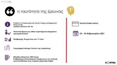 Η Δημοσκόπηση του Kontra News 10 στο δελτίο με τον Γιώργο Μελιγγώνη (3)