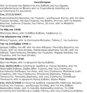 Στρατοδικείο Χαλκίδας εκτέλεσε (δολοφόνησε) 51 αγωνιστές.Όπως και με άλλα Στρατοδικεία εκείνης της εποχής, όλες οι εκτελέσεις έχουν την υπογραφή των Γλύξμπουργκ και των κρατικών οργάνων. Τα ονόματα εδώ:
