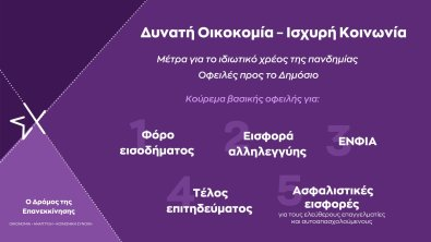Αλέξης Τσίπρας Αυτά είναι τα Μέτρα αντιμετώπισης των χρεών και τα Μέτρα ενίσχυσης της ρευστότητας των επιχειρήσεων (ΠΙΝΑΚΕΣ)