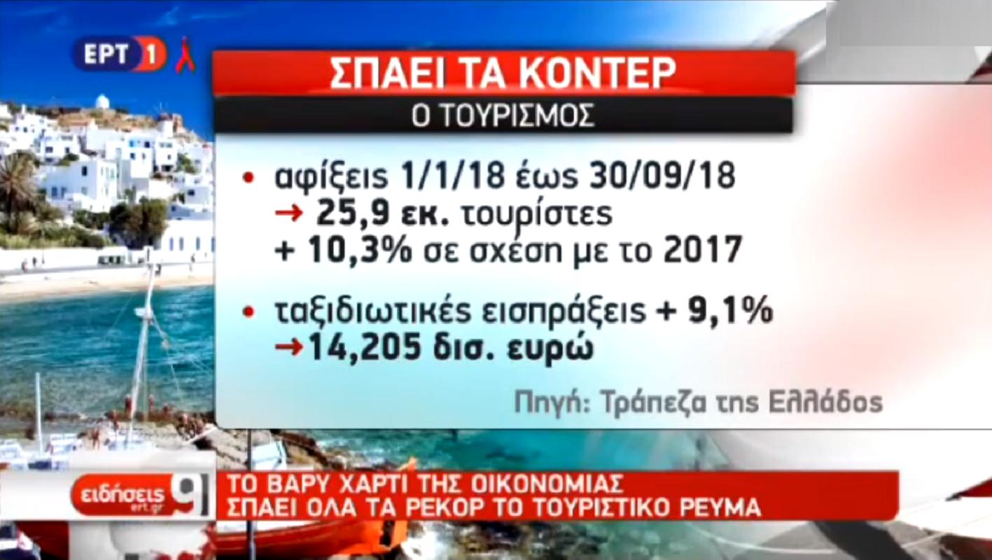 ΤΟΥΡΙΣΜΟΣ-ΕΛΕΝΑ-ΚΟΥΝΤΟΥΡΑ-ΣΥΡΙΖΑ-ΑΛΕΞΗΣ-ΤΣΙΠΡΑΣ-ΠΑΝΟΣ-ΚΑΜΜΕΝΟΣ-2018