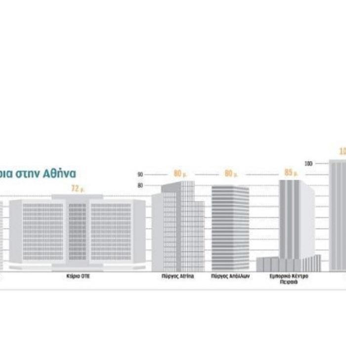 Lamda Development,Marina Tower,Πύργος Κατοικιών,Antoinette Nassopoulos-Erickson,Senior Partner,Design Team Leader,Foster + Partners,LEED Gold